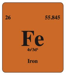 Historic Metalwork Conservation Company